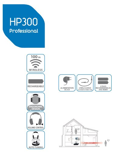 Meliconi HP 300